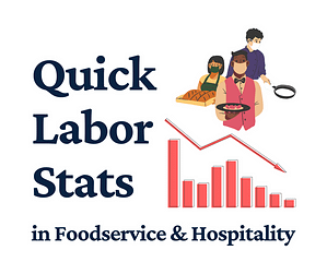 Driven by a smaller industry labor pool, labor force participation rates, and historic trends in industry recruitment, retention, and absenteeism— the most impactful movement in foodservice and hospitality will be operators embracing new technologies to improve the odds of winning in the war for talent and employee retention— which has never had higher stakes (a $146B problem pre-pandemic).
